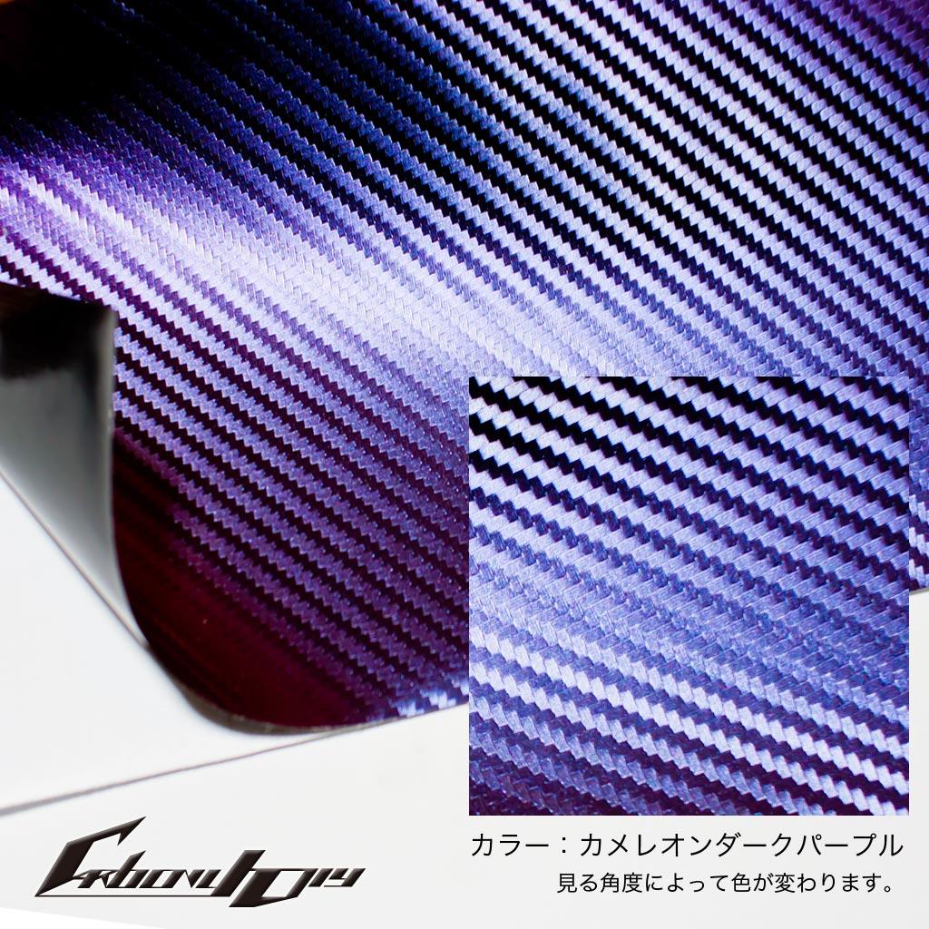 CD-CS-CDP